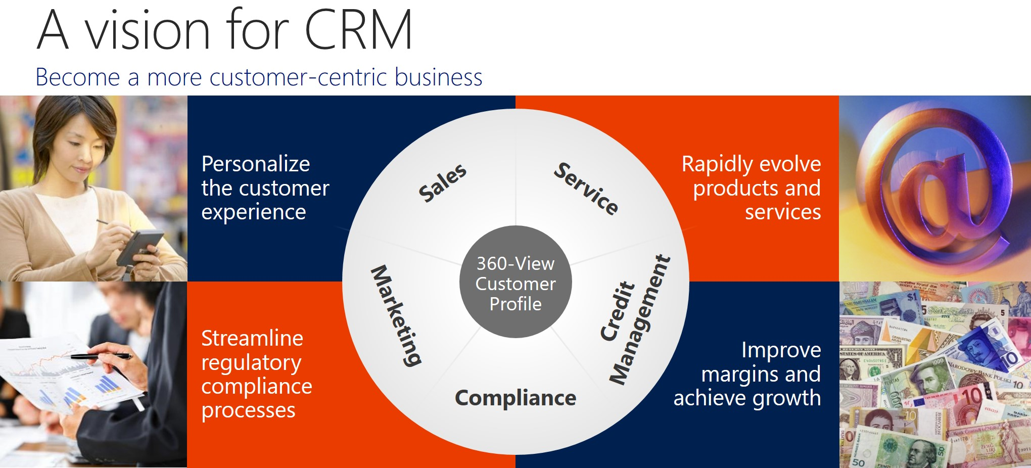 Dynamics CRM for Financial Services