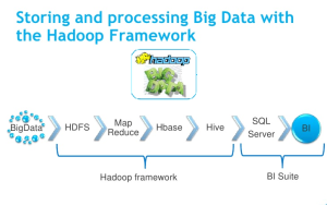 Big Data Analytics Framework