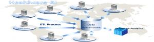 Healthcare Services Analytics
